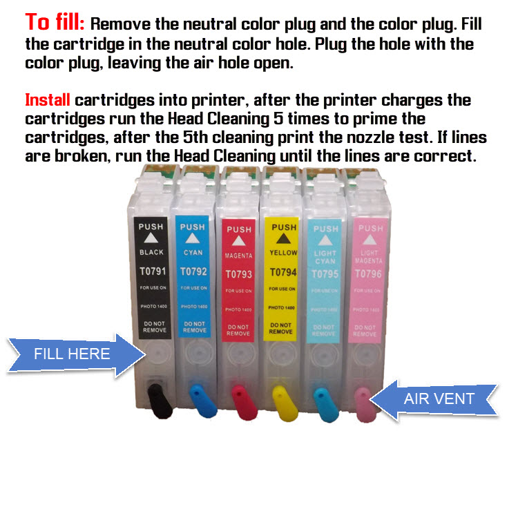 Instructions for Refillable ink cartridges